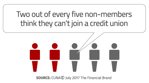 CUNA-Stats-cant-join.PNG